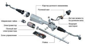 ремонт электрических рулевых реек