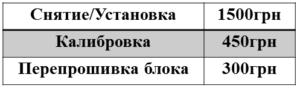 ремонт электрических рулевых реек Киев