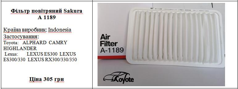 Фільтр повітряний Sakura A 1189