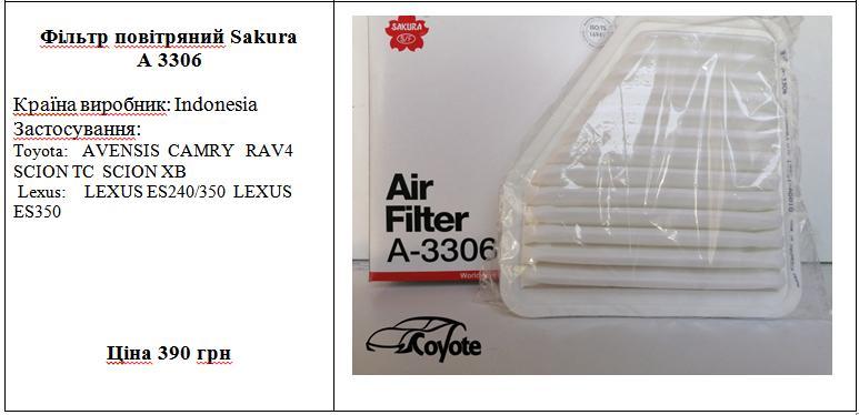Фільтр повітряний Sakura A 3306