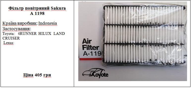 Фільтр повітряний Sakura A 1198